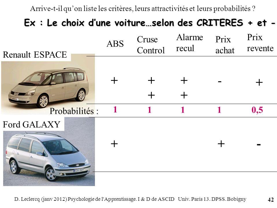 D. Leclercq (janv 2012) Psychologie de l'Apprentissage. I & D de ASCID Univ. Paris 13. DPSS. Bobigny 42 Arrive-t-il quon liste les critères, leurs att