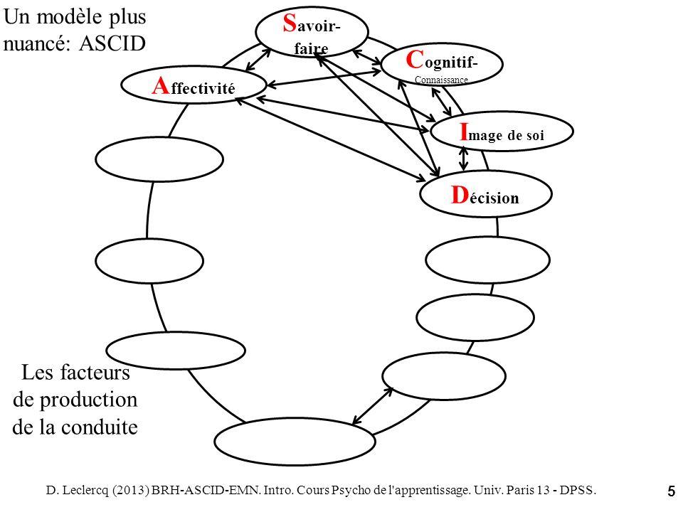Les facteurs de production de la conduite D. Leclercq (2013) BRH-ASCID-EMN. Intro. Cours Psycho de l'apprentissage. Univ. Paris 13 - DPSS. 5 I mage de