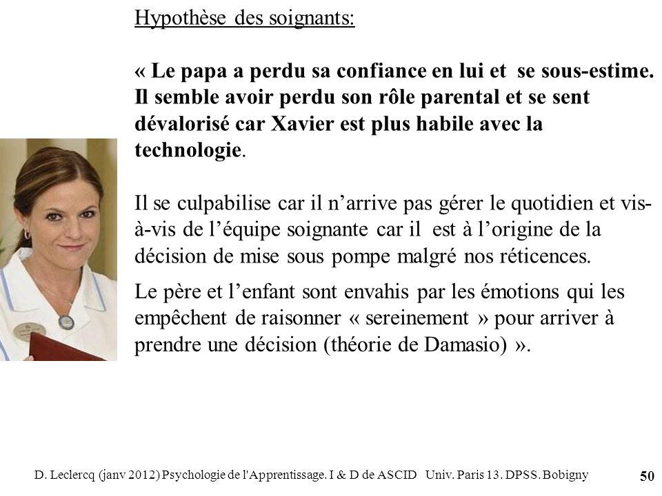 D. Leclercq (janv 2012) Psychologie de l'Apprentissage. I & D de ASCID Univ. Paris 13. DPSS. Bobigny 50 Hypothèse des soignants: « Le papa a perdu sa