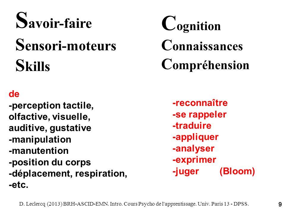 D. Leclercq (2013) BRH-ASCID-EMN. Intro. Cours Psycho de l'apprentissage. Univ. Paris 13 - DPSS. 9 S avoir-faire S ensori-moteurs S kills de -percepti