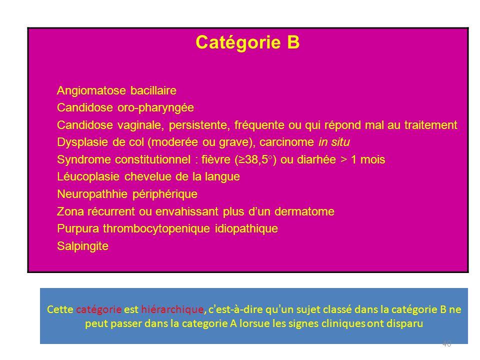 Cette catégorie est hiérarchique, c est-à-dire qu un sujet classé dans la catégorie B ne peut passer dans la categorie A lorsue les signes cliniques o