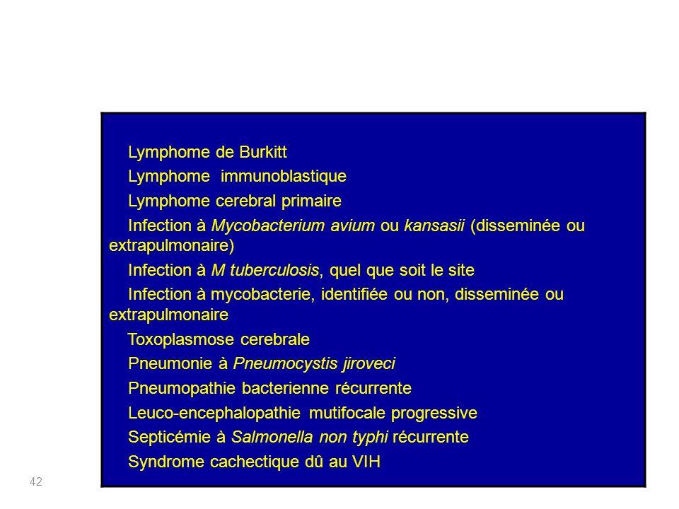 Lymphome de Burkitt Lymphome immunoblastique Lymphome cerebral primaire Infection à Mycobacterium avium ou kansasii (disseminée ou extrapulmonaire) In