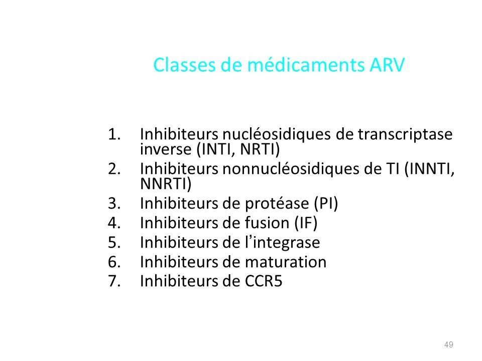 49 Classes de médicaments ARV 1.Inhibiteurs nucléosidiques de transcriptase inverse (INTI, NRTI) 2.Inhibiteurs nonnucléosidiques de TI (INNTI, NNRTI)