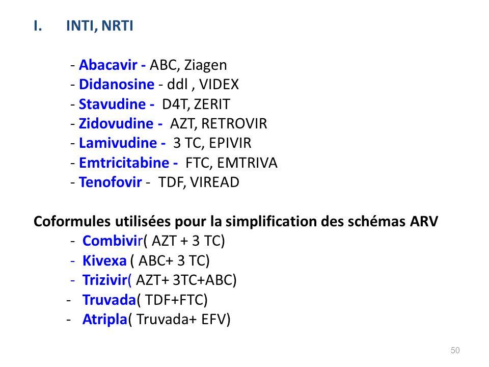 I.INTI, NRTI - Abacavir - ABC, Ziagen - Didanosine - ddl, VIDEX - Stavudine - D4T, ZERIT - Zidovudine - AZT, RETROVIR - Lamivudine - 3 TC, EPIVIR - Em