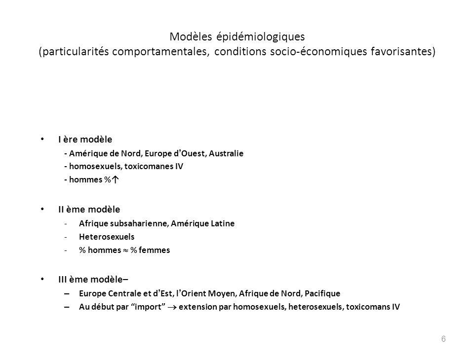 Modèles épidémiologiques (particularités comportamentales, conditions socio-économiques favorisantes) I ère modèle - Amérique de Nord, Europe d Ouest,
