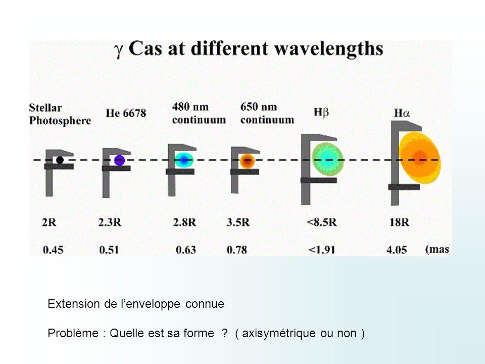 Extension de lenveloppe connue Problème : Quelle est sa forme ( axisymétrique ou non )