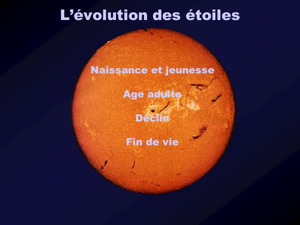 Lévolution des étoiles Naissance et jeunesse Age adulte Déclin Fin de vie