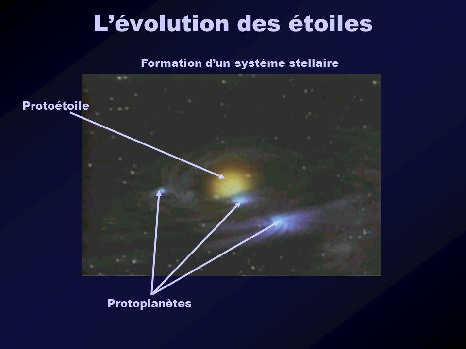 Lévolution des étoiles Formation dun système stellaire Protoétoile Protoplanètes