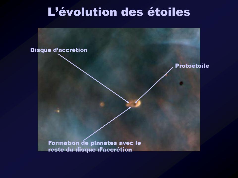 Lévolution des étoiles Protoétoile Disque daccrétion Formation de planètes avec le reste du disque daccrétion