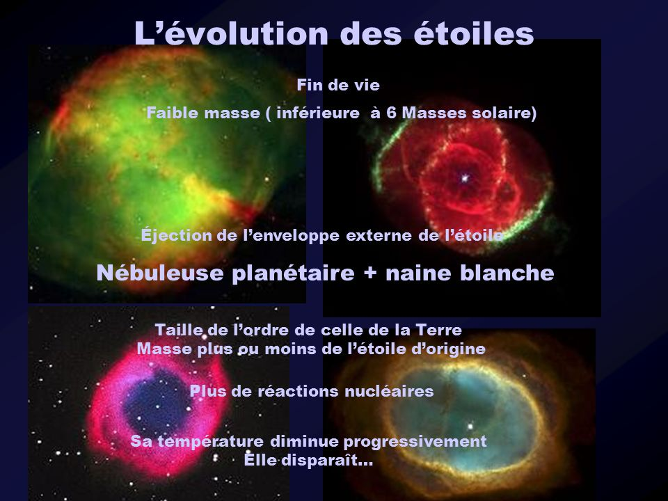 Lévolution des étoiles Fin de vie Faible masse ( inférieure à 6 Masses solaire) Nébuleuse planétaire + naine blanche Taille de lordre de celle de la T
