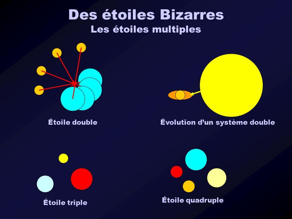 Les étoiles multiples Étoile doubleÉvolution dun système double Étoile triple Étoile quadruple