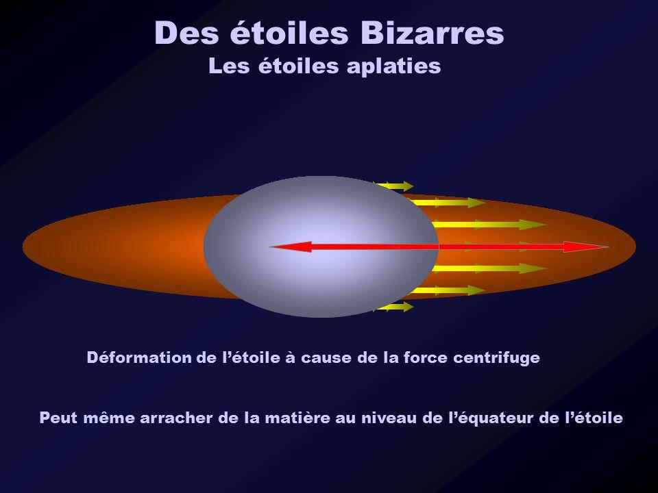 Des étoiles Bizarres Les étoiles aplaties Déformation de létoile à cause de la force centrifuge Peut même arracher de la matière au niveau de léquateu