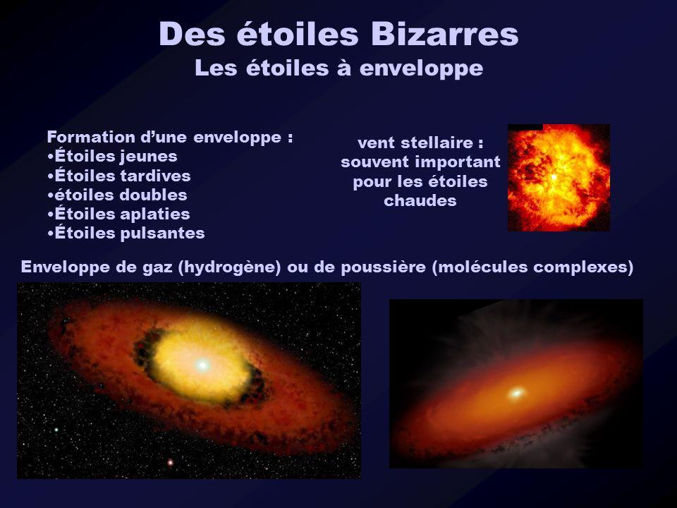 Des étoiles Bizarres Les étoiles à enveloppe Formation dune enveloppe : Étoiles jeunes Étoiles tardives étoiles doubles Étoiles aplaties Étoiles pulsa