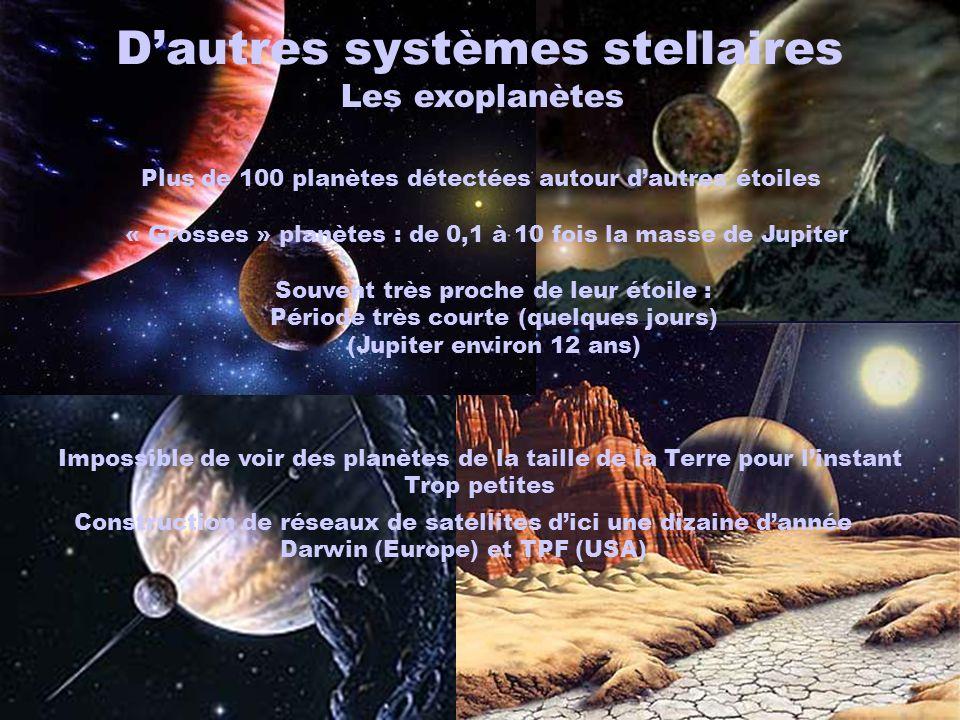 Dautres systèmes stellaires Les exoplanètes Plus de 100 planètes détectées autour dautres étoiles « Grosses » planètes : de 0,1 à 10 fois la masse de