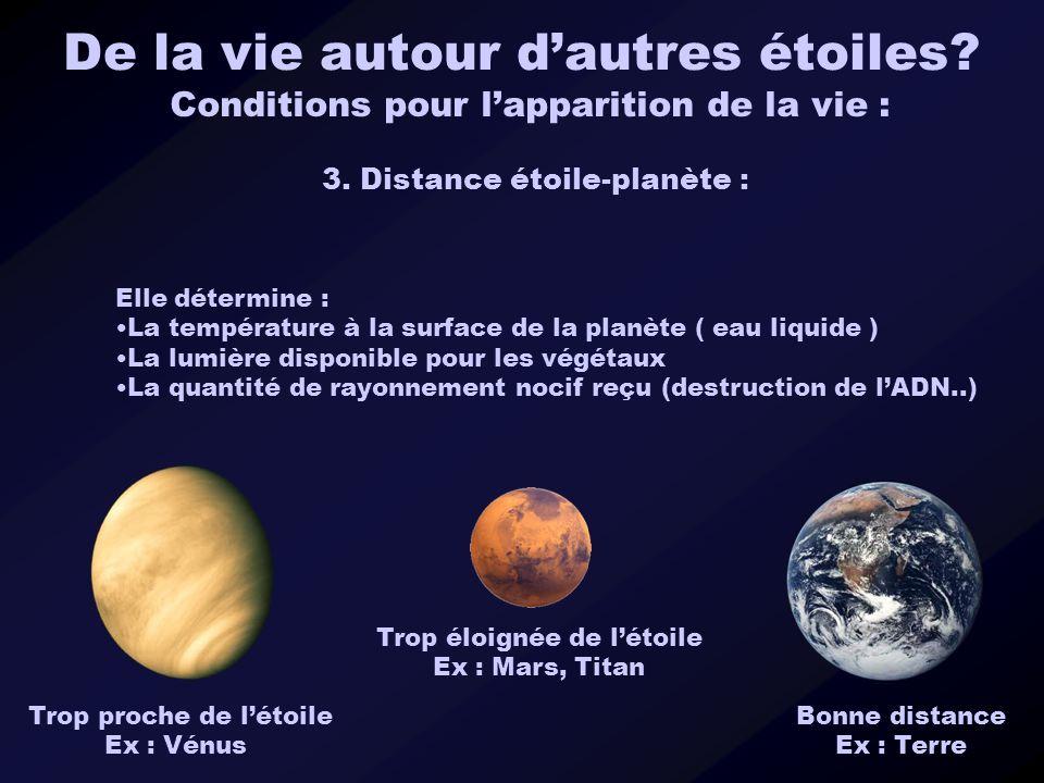 De la vie autour dautres étoiles? Conditions pour lapparition de la vie : 3. Distance étoile-planète : Trop proche de létoile Ex : Vénus Trop éloignée