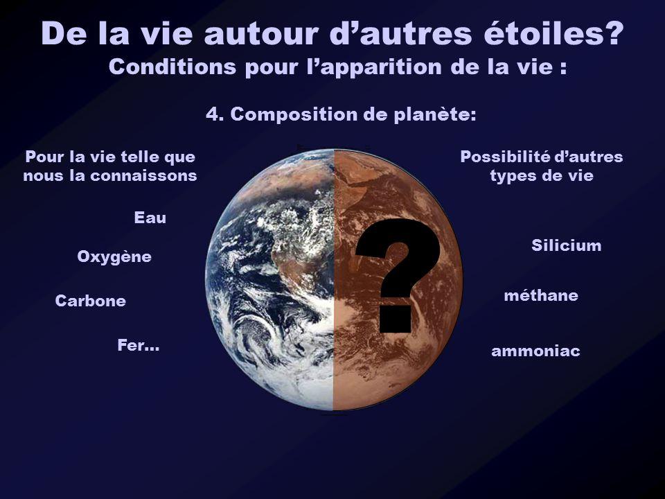 De la vie autour dautres étoiles? Conditions pour lapparition de la vie : 4. Composition de planète: Eau Oxygène Carbone Fer… ? Pour la vie telle que