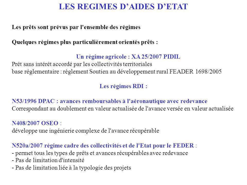 Les prêts sont prévus par l'ensemble des régimes Quelques régimes plus particulièrement orientés prêts : Un régime agricole : XA 25/2007 PIDIL Prêt sa
