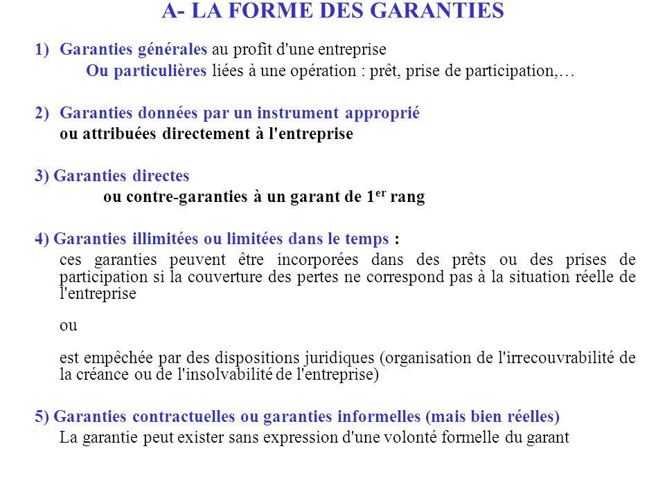 1) Garanties générales au profit d'une entreprise Ou particulières liées à une opération : prêt, prise de participation,… 2)Garanties données par un i