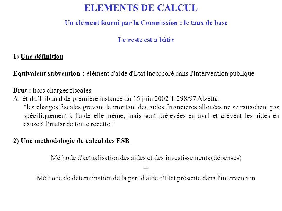 ELEMENTS DE CALCUL Un élément fourni par la Commission : le taux de base Le reste est à bâtir 1) Une définition Equivalent subvention : élément d'aide