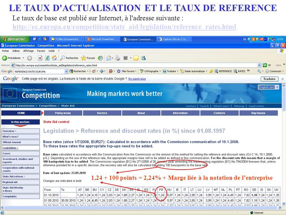 LE TAUX D'ACTUALISATION ET LE TAUX DE REFERENCE Le taux de base est publié sur Internet, à l'adresse suivante : http://ec.europa.eu/competition/state_