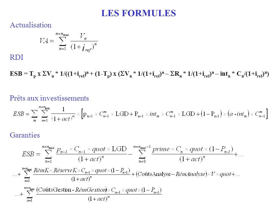 LES FORMULES Actualisation RDI ESB = T p x V n * 1/((1+i ref ) n + (1-T p ) x ( V n * 1/(1+i ref ) n – R n * 1/(1+i ref ) n – int n * C n /(1+i ref )