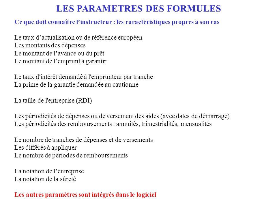 LES PARAMETRES DES FORMULES Ce que doit connaître linstructeur : les caractéristiques propres à son cas Le taux dactualisation ou de référence europée