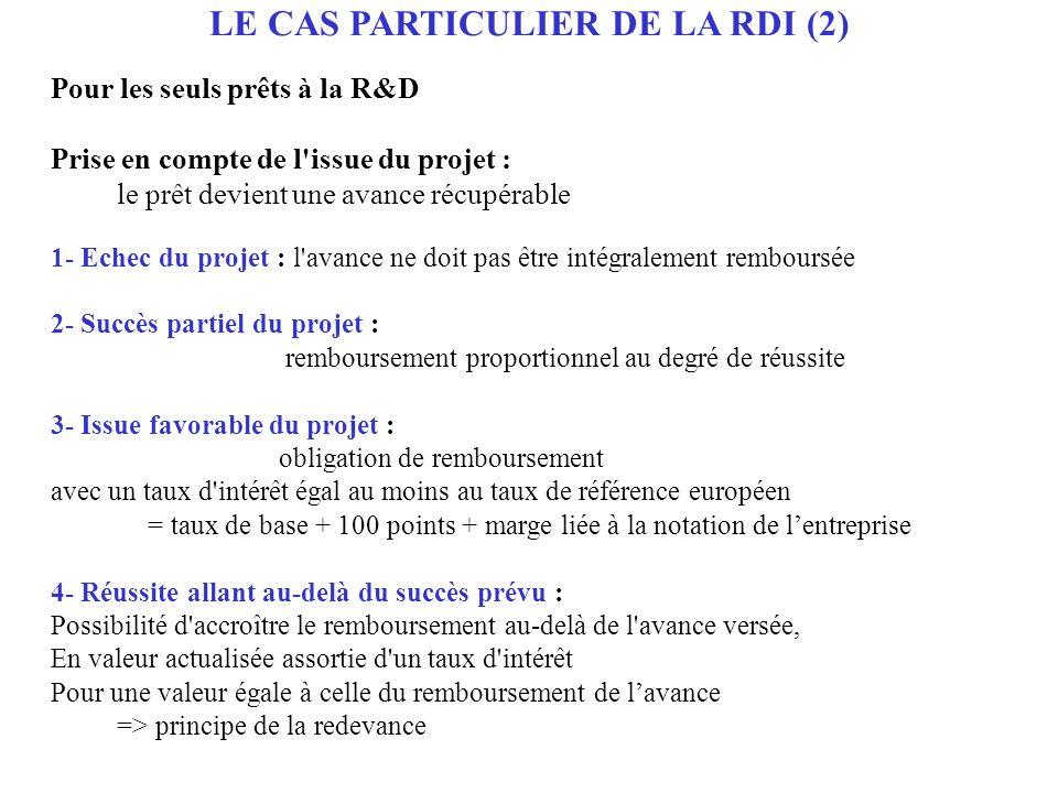 Pour les seuls prêts à la R&D Prise en compte de l'issue du projet : le prêt devient une avance récupérable 1- Echec du projet : l'avance ne doit pas