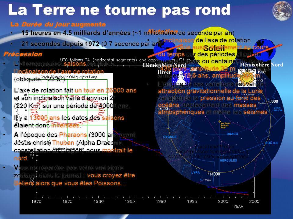 -3000 +2000 +4000 -1000 +7500 +14000 La Terre ne tourne pas rond Nutation Linclinaison de laxe de rotation varie aussi légèrement au cours du temps su