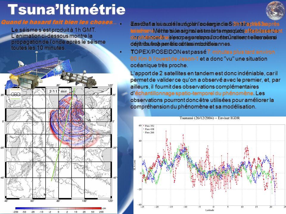 Tsunaltimétrie Jason-1 a survol é la r é gion au large de Sumatra 1h53 apr è s le s é isme, et le tsunami avait eu le temps de se former et de commenc
