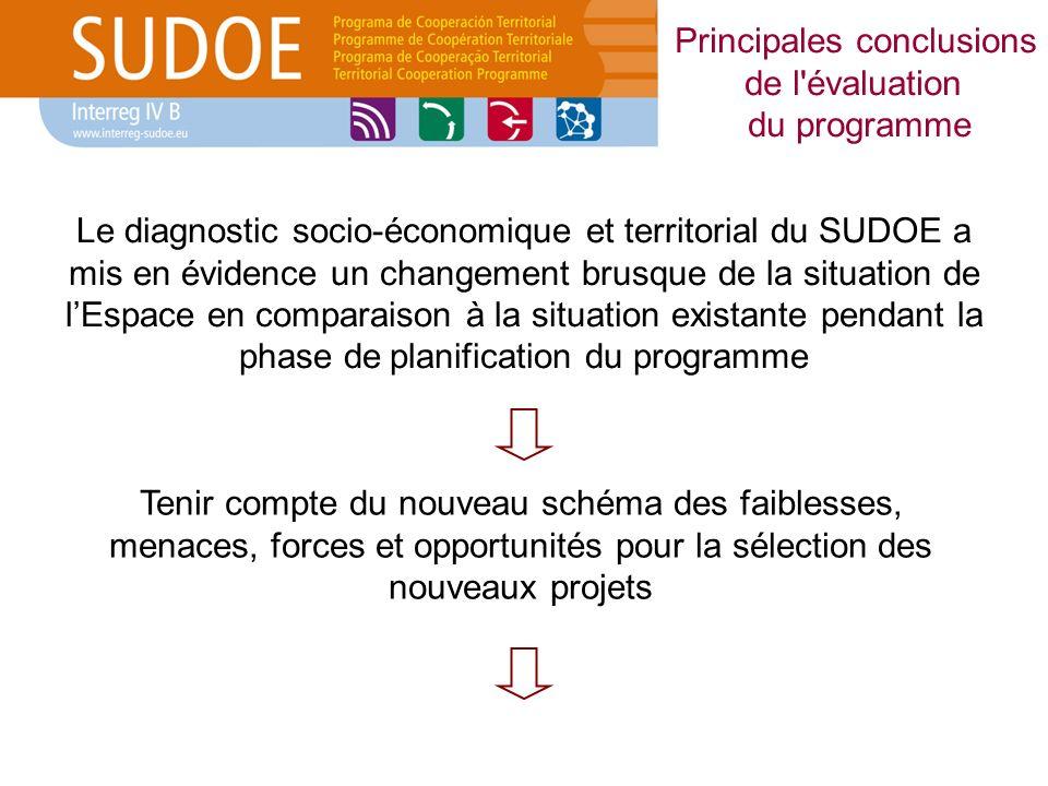 Principales conclusions de l'évaluation du programme Le diagnostic socio-économique et territorial du SUDOE a mis en évidence un changement brusque de