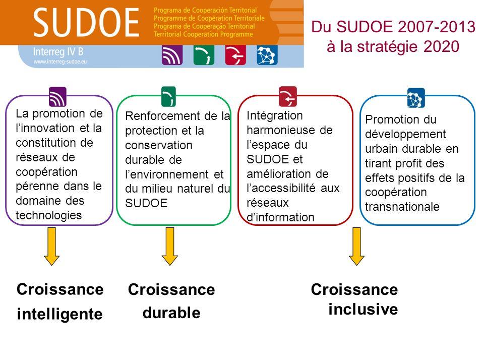 Du SUDOE 2007-2013 à la stratégie 2020 Croissance intelligente La promotion de linnovation et la constitution de réseaux de coopération pérenne dans l