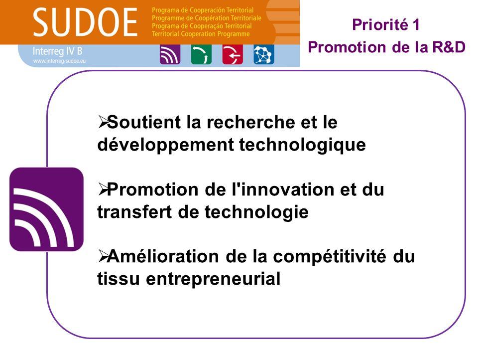 Priorité 1 Promotion de la R&D Soutient la recherche et le développement technologique Promotion de l innovation et du transfert de technologie Amélioration de la compétitivité du tissu entrepreneurial