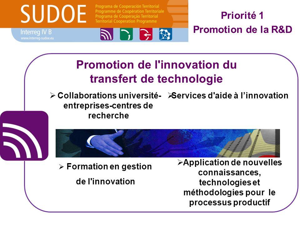Formation en gestion de l innovation Promotion de l innovation du transfert de technologie Application de nouvelles connaissances, technologies et méthodologies pour le processus productif Priorité 1 Promotion de la R&D Services d aide à linnovation Collaborations université- entreprises-centres de recherche