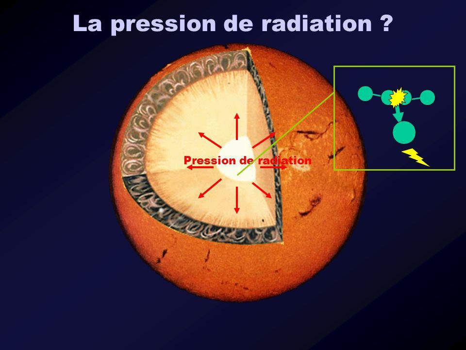 La pression de radiation ?