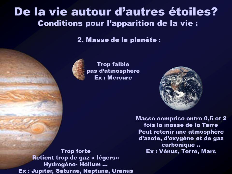 De la vie autour dautres étoiles? Conditions pour lapparition de la vie : 2. Masse de la planète : Trop faible pas datmosphère Ex : Mercure Trop forte