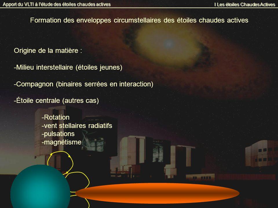 I Les étoiles Chaudes Actives Apport du VLTI à l'étude des étoiles chaudes actives Formation des enveloppes circumstellaires des étoiles chaudes activ