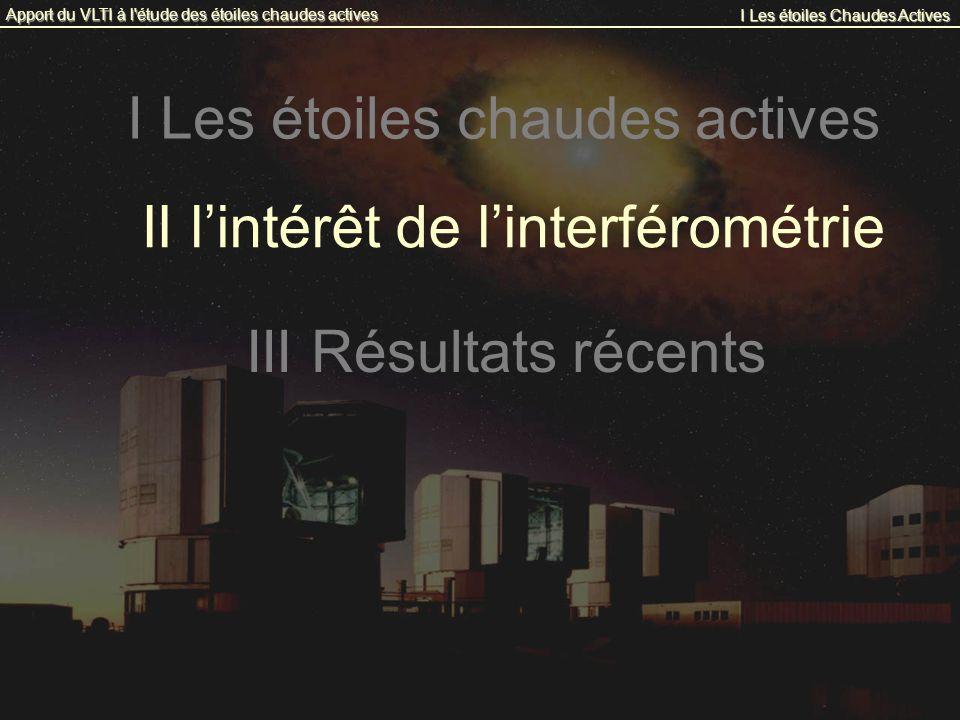 I Les étoiles chaudes actives I Les étoiles Chaudes Actives Apport du VLTI à l'étude des étoiles chaudes actives II lintérêt de linterférométrie III R