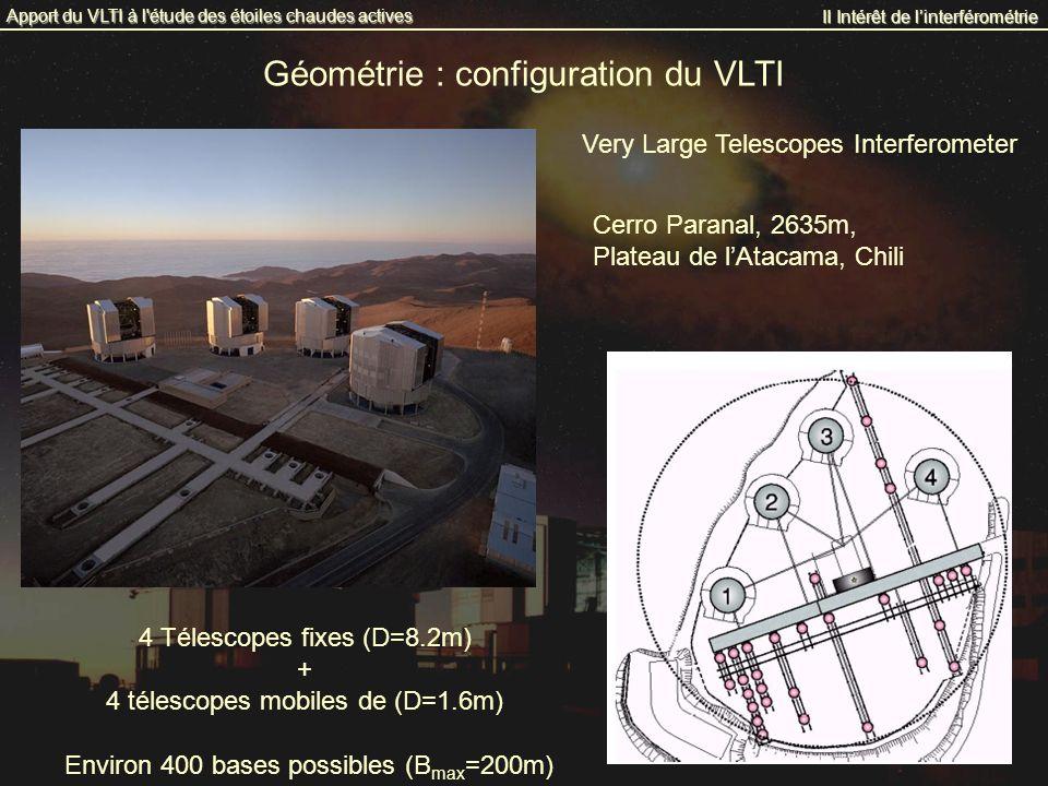 Géométrie : configuration du VLTI II Intérêt de linterférométrie Apport du VLTI à l'étude des étoiles chaudes actives Very Large Telescopes Interferom