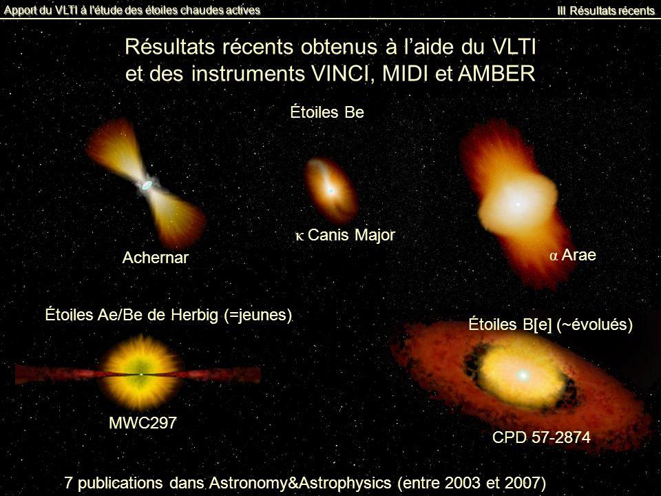 Apport du VLTI à l'étude des étoiles chaudes actives Résultats récents obtenus à laide du VLTI et des instruments VINCI, MIDI et AMBER Étoiles Be Ache
