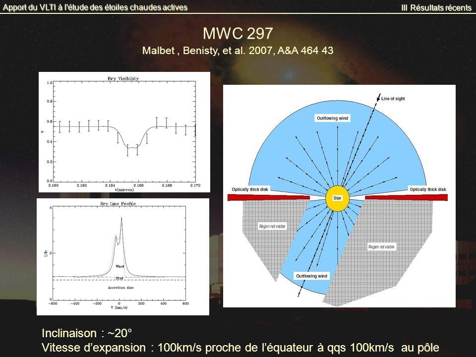 III Résultats récents Apport du VLTI à l'étude des étoiles chaudes actives MWC 297 Malbet, Benisty, et al. 2007, A&A 464 43 Inclinaison : ~20° Vitesse