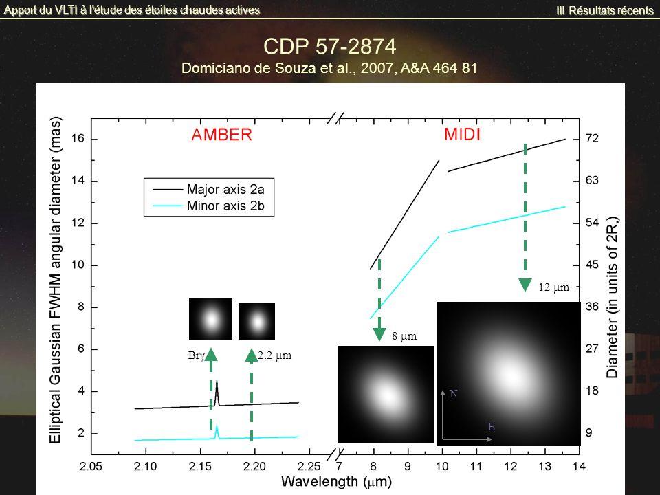 III Résultats récents Apport du VLTI à l'étude des étoiles chaudes actives CDP 57-2874 Domiciano de Souza et al., 2007, A&A 464 81 N E Br 2.2 m 8 m 12