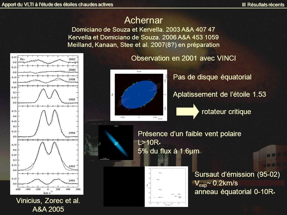 III Résultats récents Apport du VLTI à l'étude des étoiles chaudes actives Achernar Domiciano de Souza et Kervella. 2003 A&A 407 47 Kervella et Domici