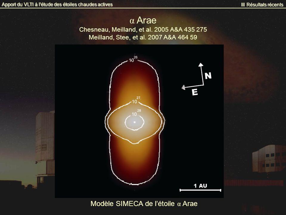 III Résultats récents Apport du VLTI à l'étude des étoiles chaudes actives α Arae Chesneau, Meilland, et al. 2005 A&A 435 275 Meilland, Stee, et al. 2