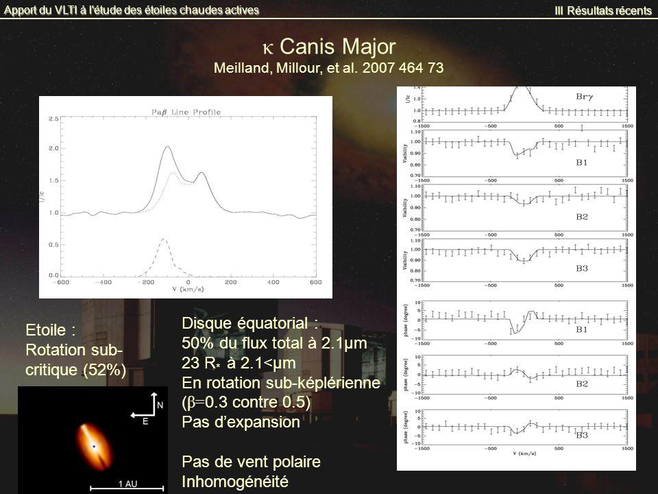 III Résultats récents Apport du VLTI à l'étude des étoiles chaudes actives κ Canis Major Meilland, Millour, et al. 2007 464 73 Disque équatorial : 50%