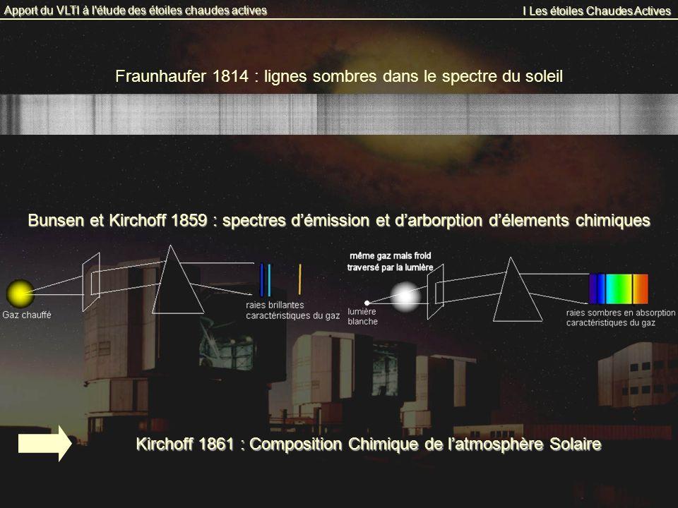 I Les étoiles Chaudes Actives Fraunhaufer 1814 : lignes sombres dans le spectre du soleil Bunsen et Kirchoff 1859 : spectres démission et darborption