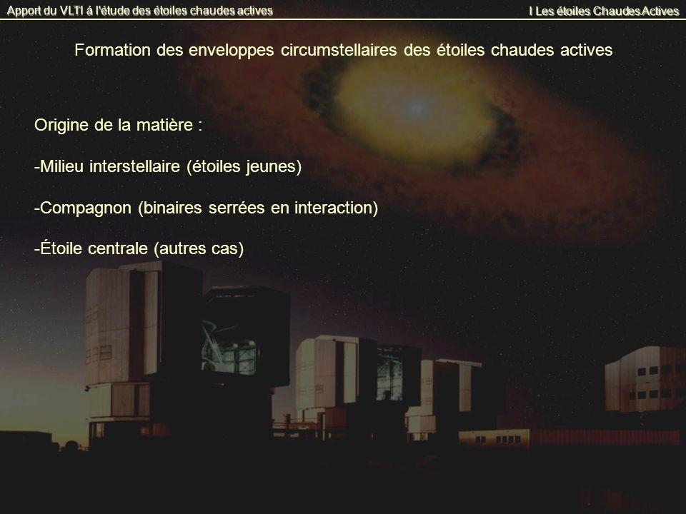 I Les étoiles Chaudes Actives Apport du VLTI à l étude des étoiles chaudes actives Formation des enveloppes circumstellaires des étoiles chaudes actives Origine de la matière : -Milieu interstellaire (étoiles jeunes) -Compagnon (binaires serrées en interaction) -Étoile centrale (autres cas) -RotationG