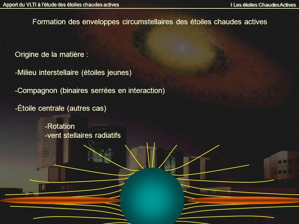 I Les étoiles Chaudes Actives Apport du VLTI à l étude des étoiles chaudes actives Formation des enveloppes circumstellaires des étoiles chaudes actives Origine de la matière : -Milieu interstellaire (étoiles jeunes) -Compagnon (binaires serrées en interaction) -Étoile centrale (autres cas) -Rotation -vent stellaires radiatifs -pulsations
