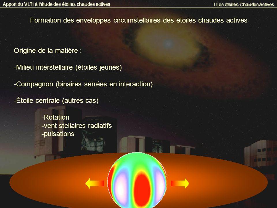 I Les étoiles Chaudes Actives Apport du VLTI à l étude des étoiles chaudes actives Formation des enveloppes circumstellaires des étoiles chaudes actives Origine de la matière : -Milieu interstellaire (étoiles jeunes) -Compagnon (binaires serrées en interaction) -Étoile centrale (autres cas) -Rotation -vent stellaires radiatifs -pulsations -magnétisme