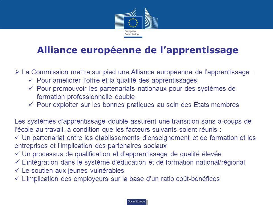 Social Europe Alliance européenne de lapprentissage La Commission mettra sur pied une Alliance européenne de lapprentissage : Pour améliorer loffre et