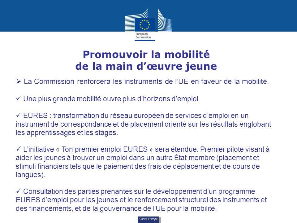Social Europe Promouvoir la mobilité de la main dœuvre jeune La Commission renforcera les instruments de lUE en faveur de la mobilité. Une plus grande